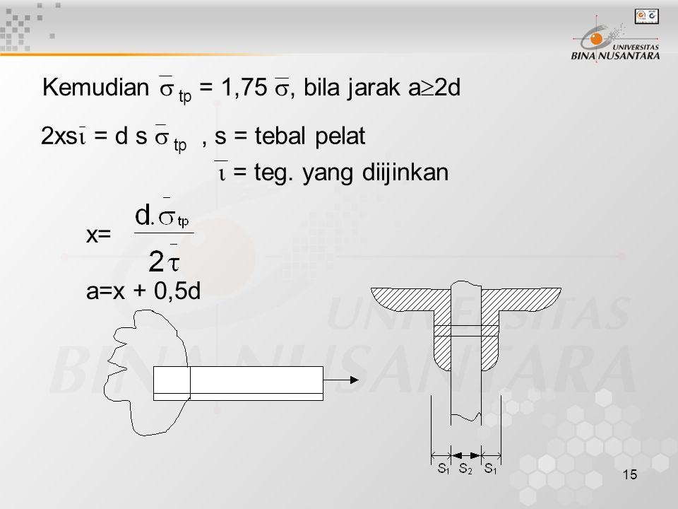 Kemudian  tp = 1,75 , bila jarak a2d