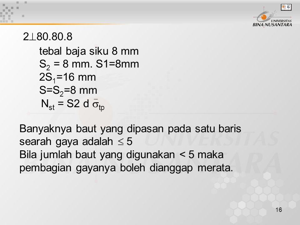 280.80.8 tebal baja siku 8 mm. S2 = 8 mm. S1=8mm. 2S1=16 mm. S=S2=8 mm. Nst = S2 d tp.