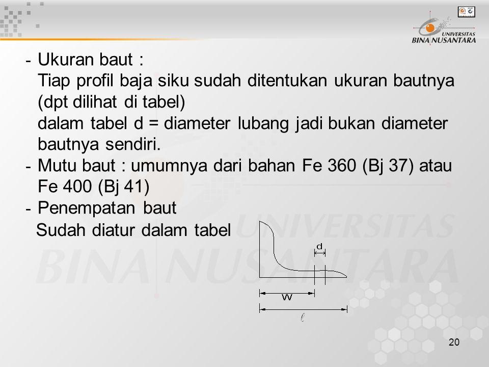 Ukuran baut : Tiap profil baja siku sudah ditentukan ukuran bautnya (dpt dilihat di tabel)