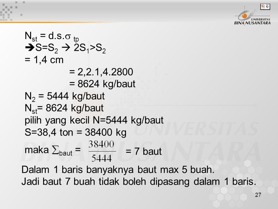 Nst = d.s. tp S=S2  2S1>S2. = 1,4 cm. = 2,2.1,4.2800. = 8624 kg/baut. N2 = 5444 kg/baut. Nst= 8624 kg/baut.