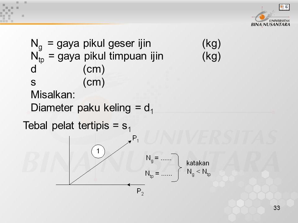 Ng = gaya pikul geser ijin (kg)