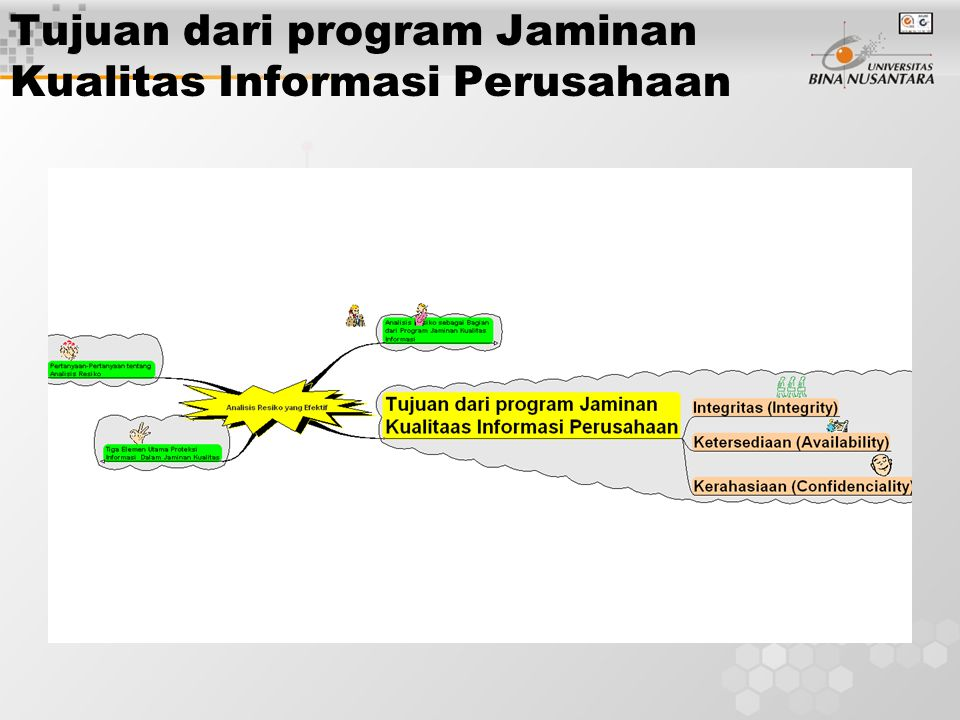 Tujuan dari program Jaminan Kualitas Informasi Perusahaan