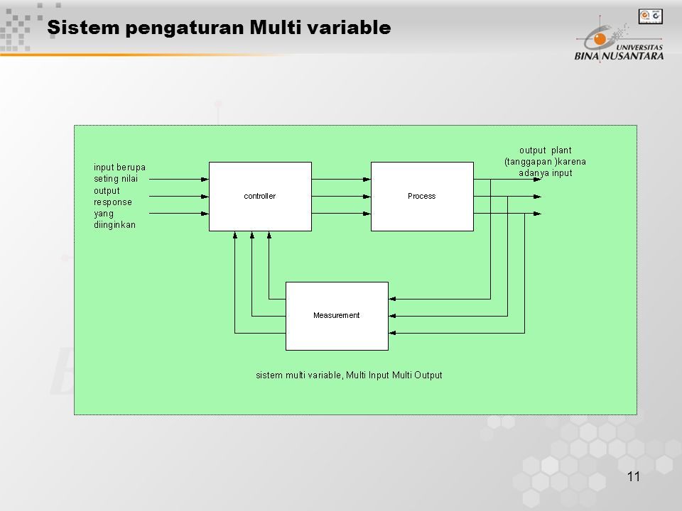 Sistem pengaturan Multi variable