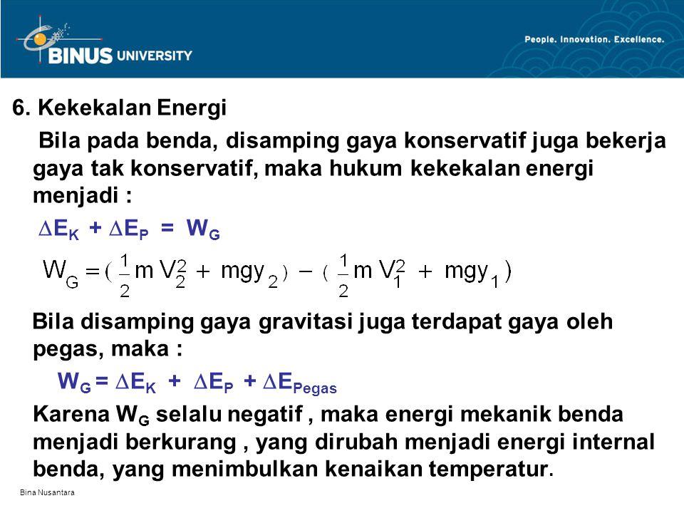 Bila disamping gaya gravitasi juga terdapat gaya oleh pegas, maka :