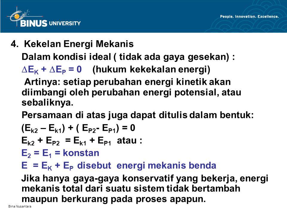 4. Kekelan Energi Mekanis