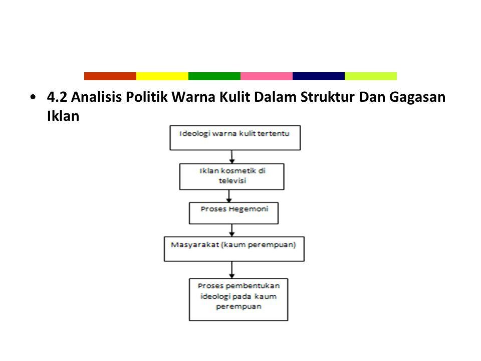4.2 Analisis Politik Warna Kulit Dalam Struktur Dan Gagasan Iklan