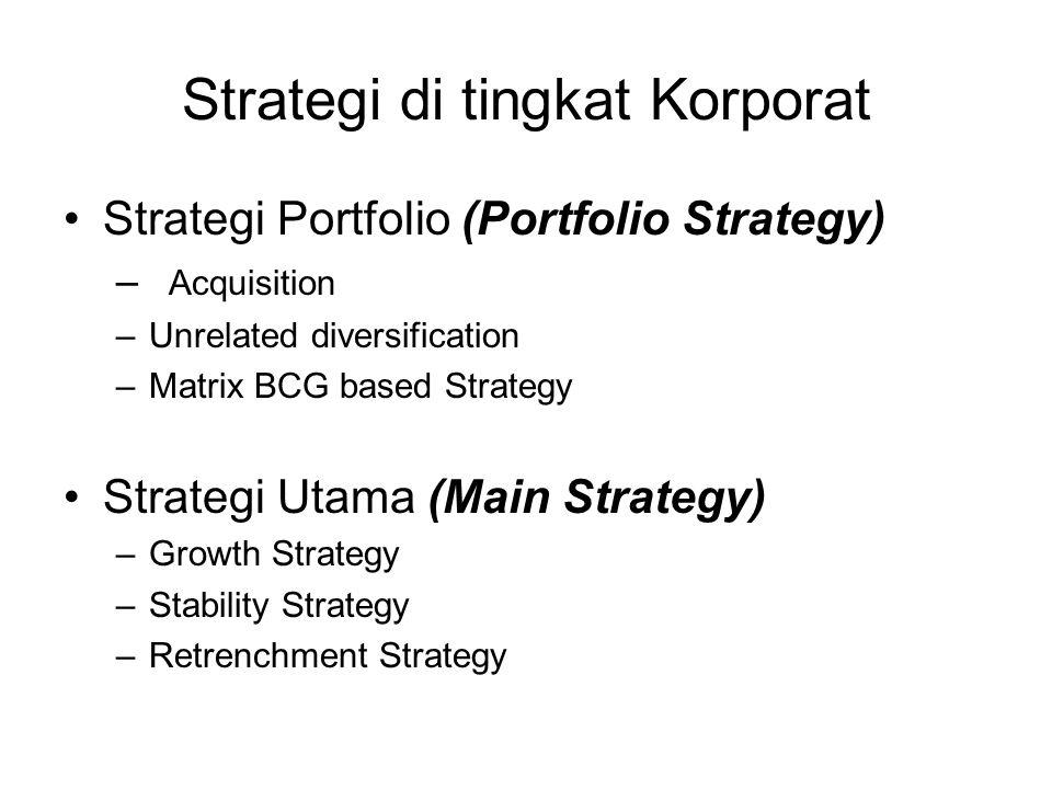 Strategi di tingkat Korporat