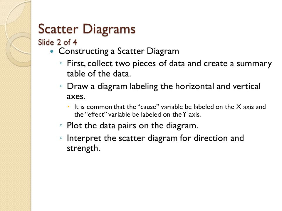 Scatter Diagrams Slide 2 of 4