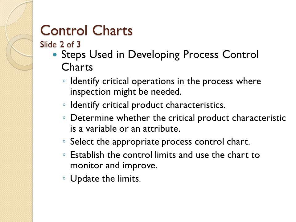 Control Charts Slide 2 of 3