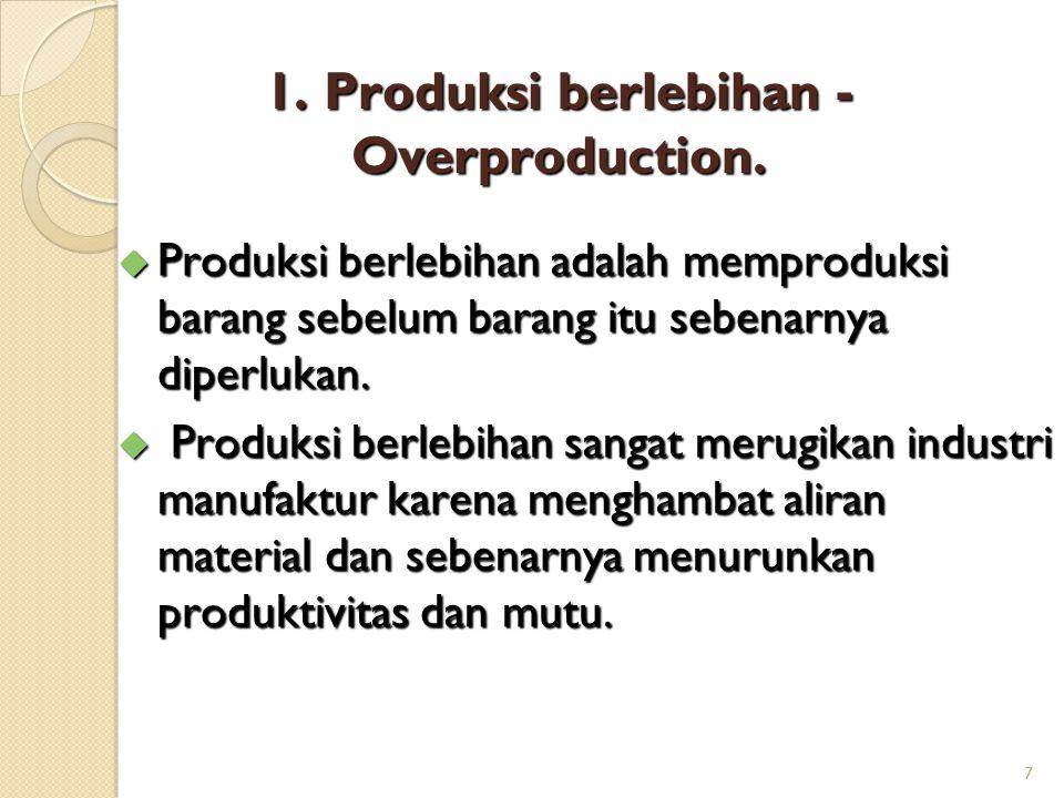 1. Produksi berlebihan - Overproduction.