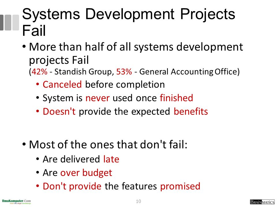 Systems Development Projects Fail
