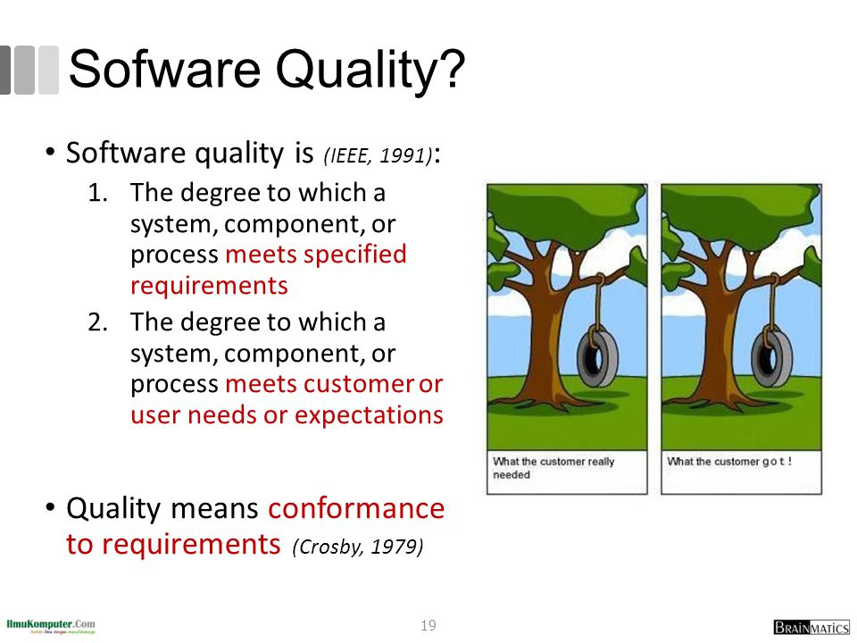 Sofware Quality Software quality is (IEEE, 1991):