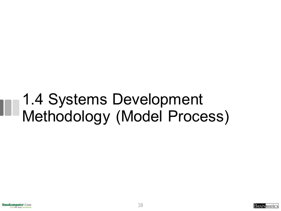 1.4 Systems Development Methodology (Model Process)