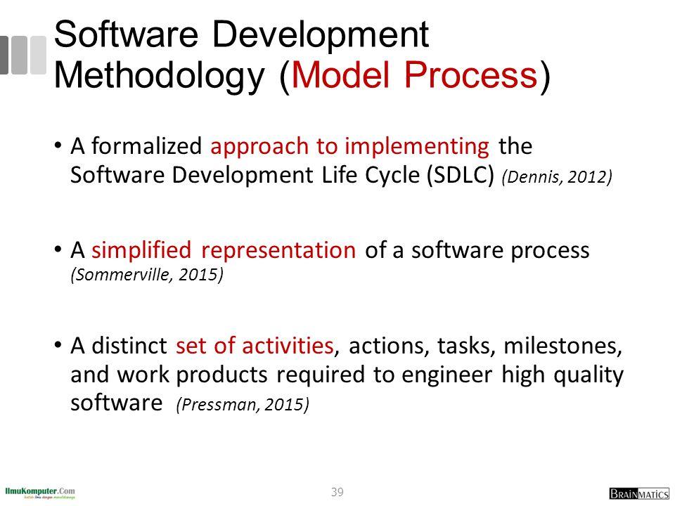Software Development Methodology (Model Process)