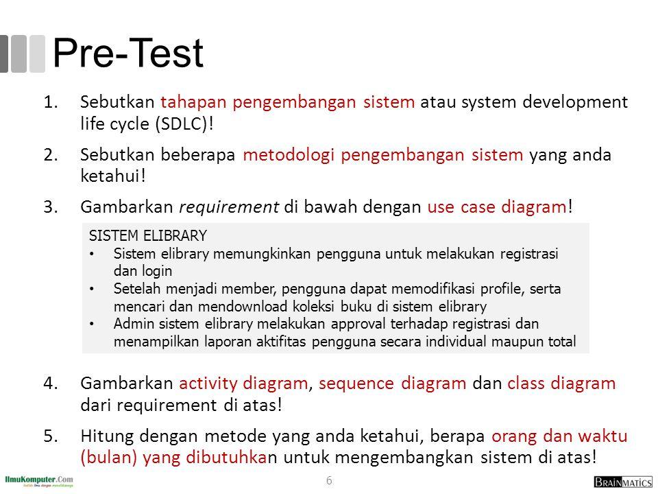 romi@romisatriawahono.net Object-Oriented Programming. Pre-Test. Sebutkan tahapan pengembangan sistem atau system development life cycle (SDLC)!
