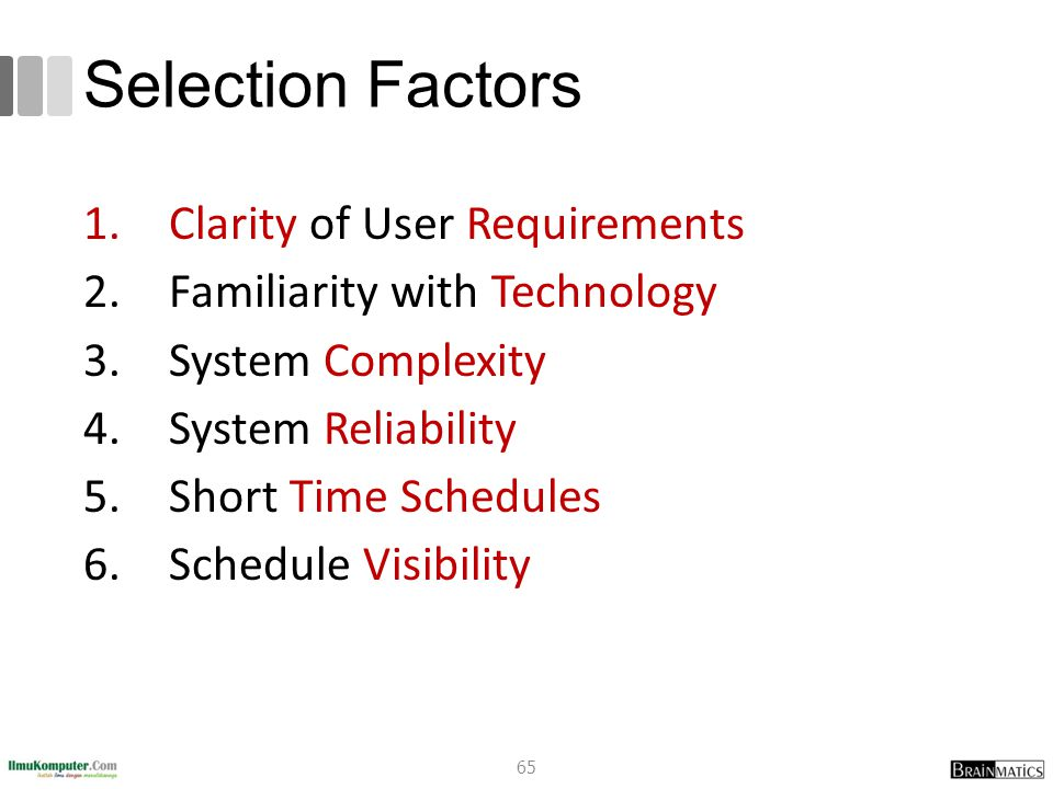 Selection Factors Clarity of User Requirements