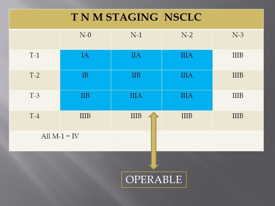 T N M STAGING NSCLC OPERABLE N-0 N-1 N-2 N-3 T-1 IA IIA IIIA IIIB T-2