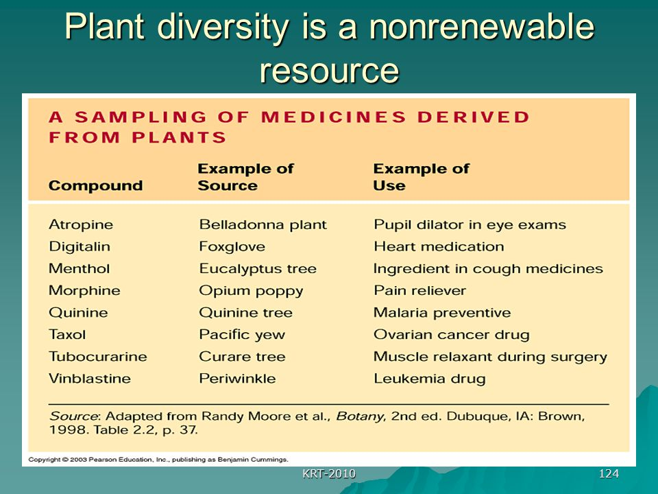 Plant diversity is a nonrenewable resource