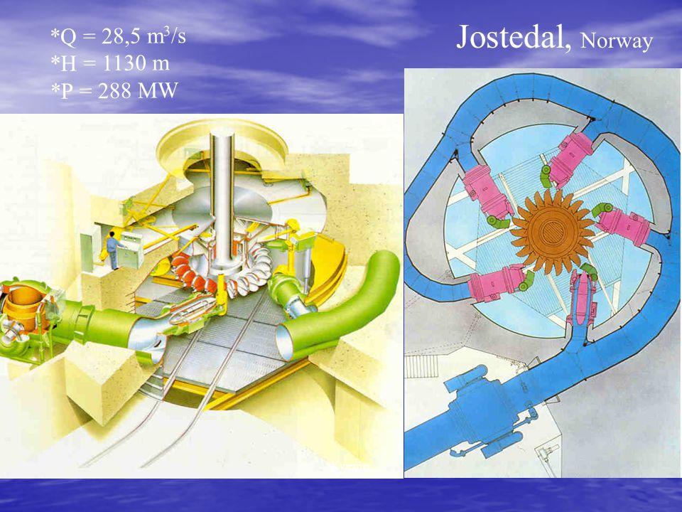 Jostedal, Norway *Q = 28,5 m3/s *H = 1130 m *P = 288 MW Kværner