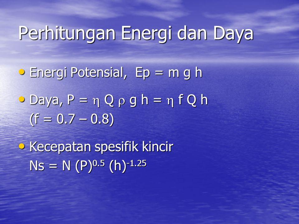 Perhitungan Energi dan Daya