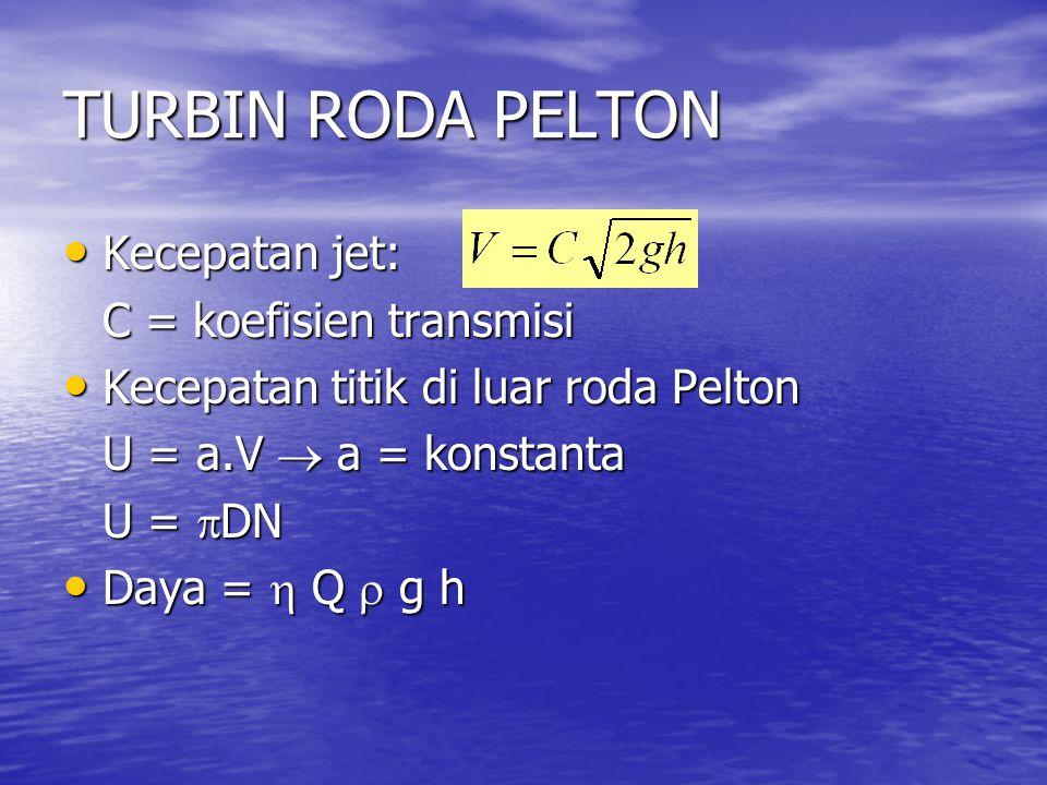 TURBIN RODA PELTON Kecepatan jet: C = koefisien transmisi