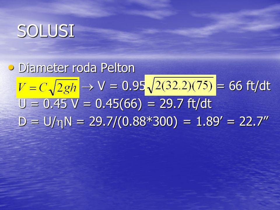 SOLUSI Diameter roda Pelton  V = 0.95 = 66 ft/dt