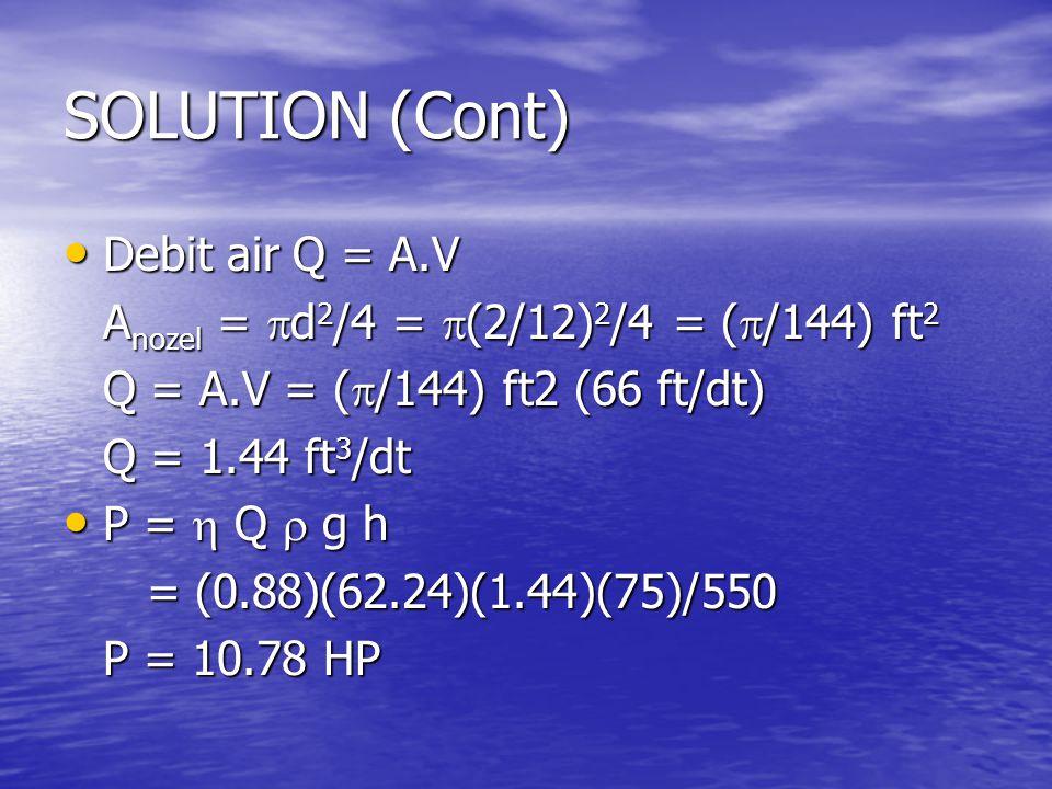 SOLUTION (Cont) Debit air Q = A.V