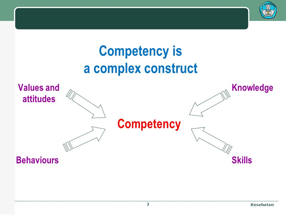 Competency is a complex construct