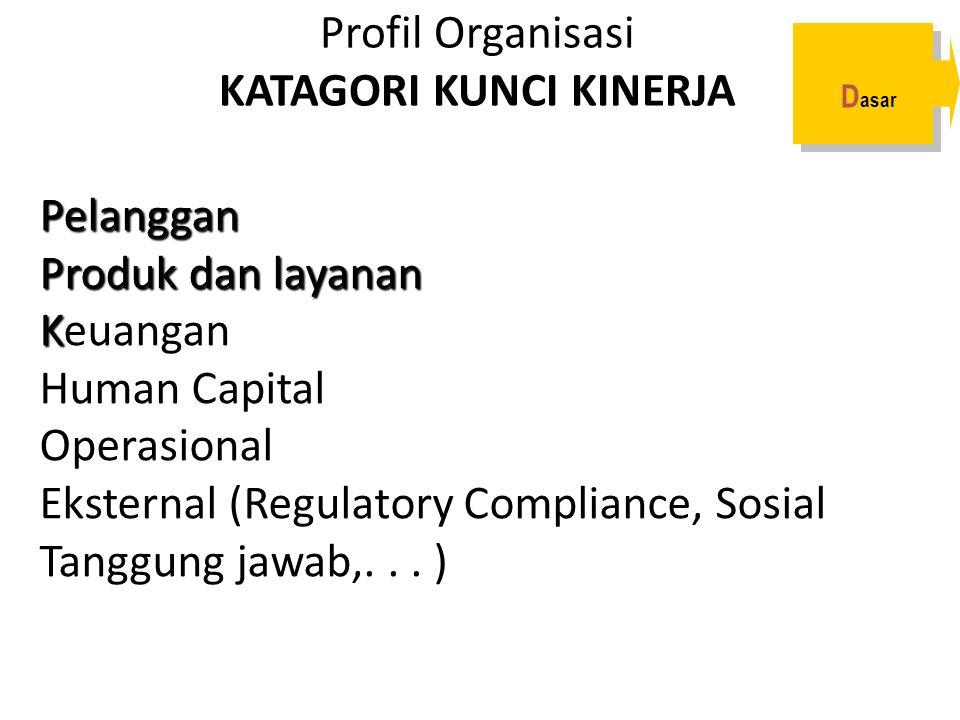 Profil Organisasi KATAGORI KUNCI KINERJA