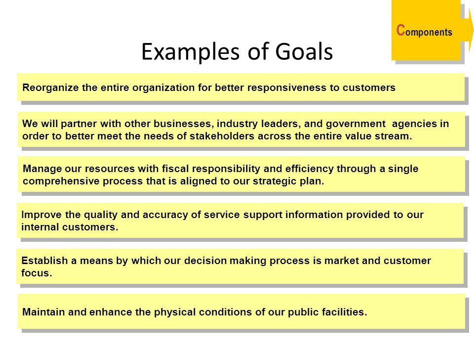 Examples of Goals Components