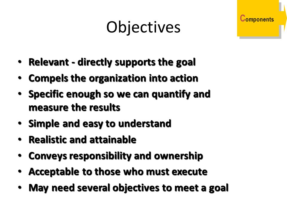 Objectives Relevant - directly supports the goal