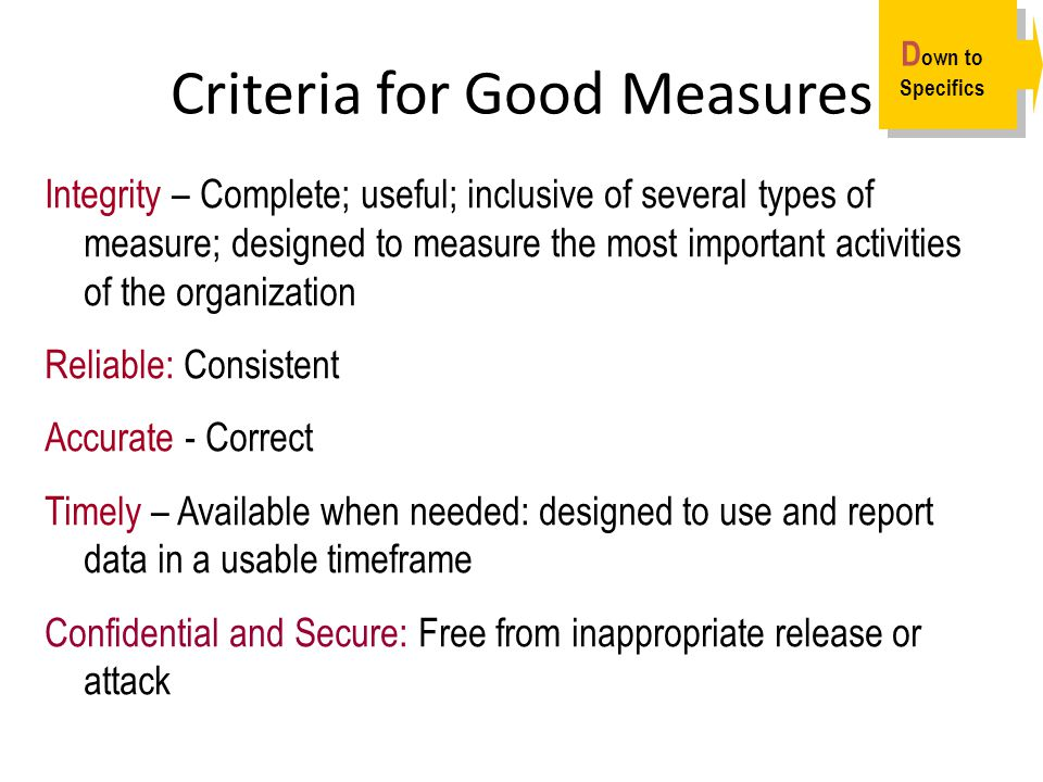 Criteria for Good Measures