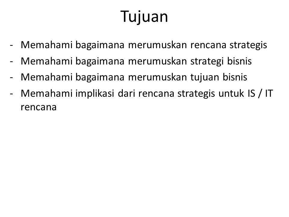 Tujuan Memahami bagaimana merumuskan rencana strategis