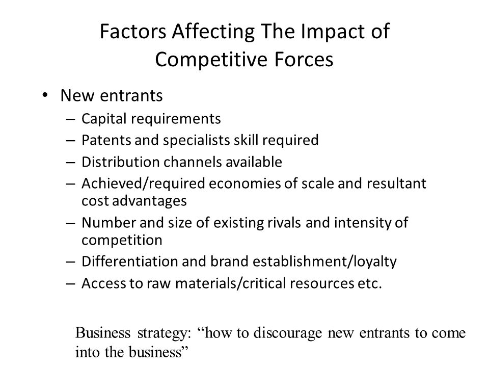 Factors Affecting The Impact of Competitive Forces