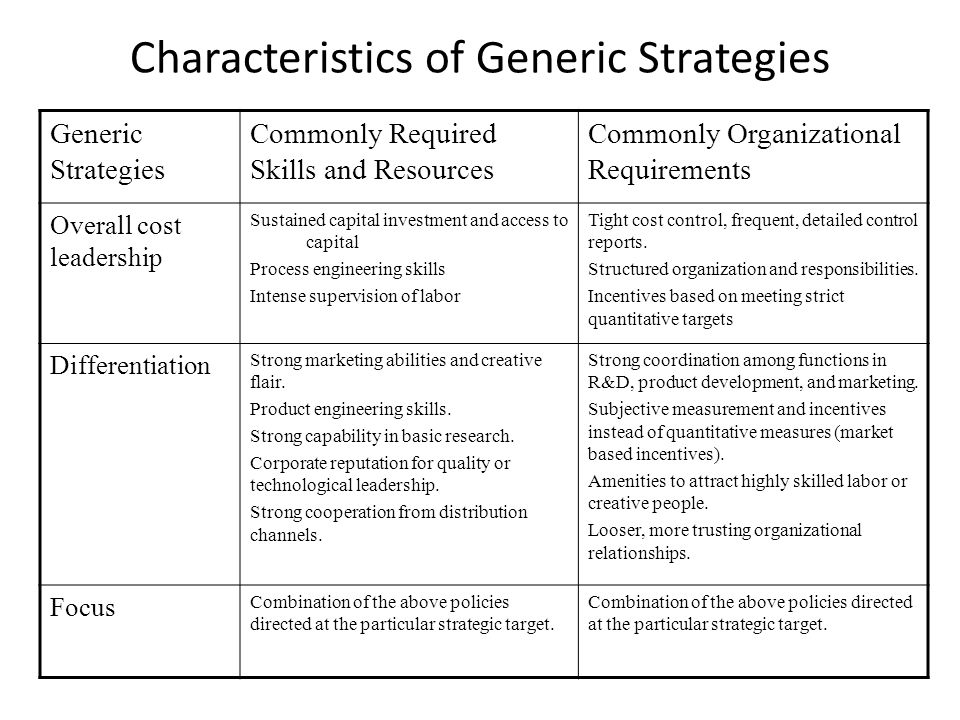 Characteristics of Generic Strategies