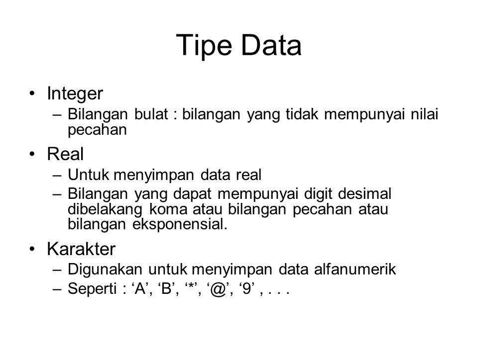 Tipe Data Integer Real Karakter
