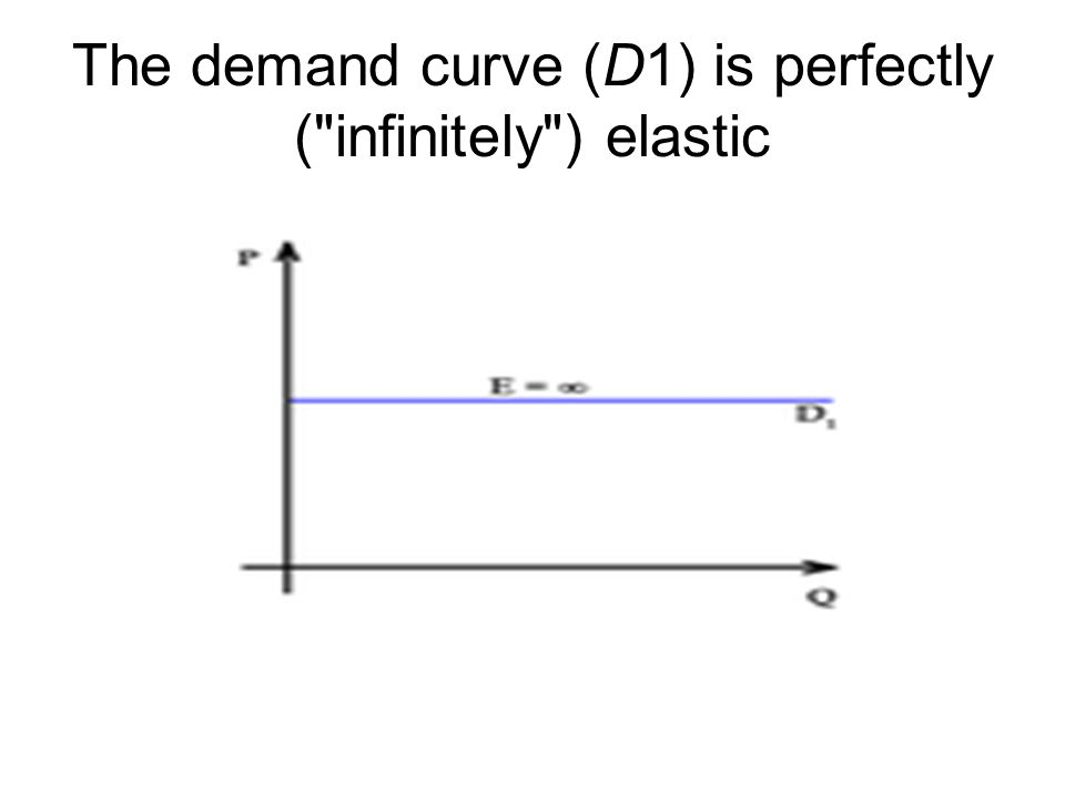 The demand curve (D1) is perfectly ( infinitely ) elastic