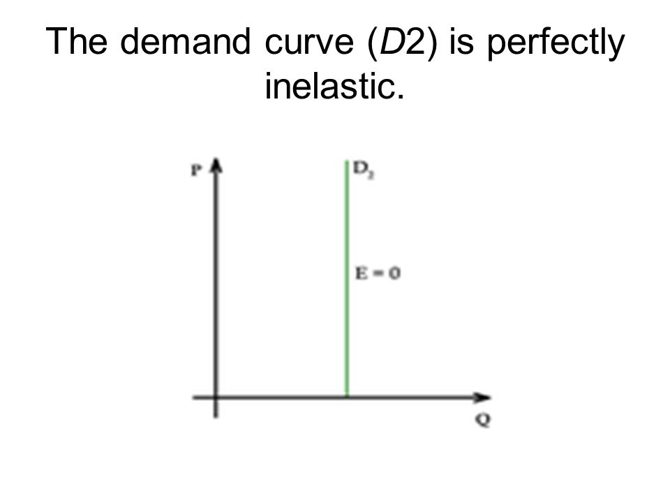 The demand curve (D2) is perfectly inelastic.