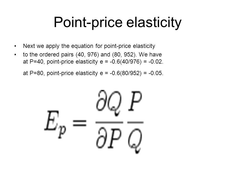 Point-price elasticity