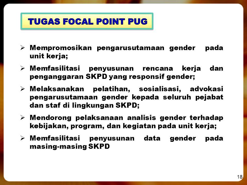 TUGAS FOCAL POINT PUG Mempromosikan pengarusutamaan gender pada unit kerja;