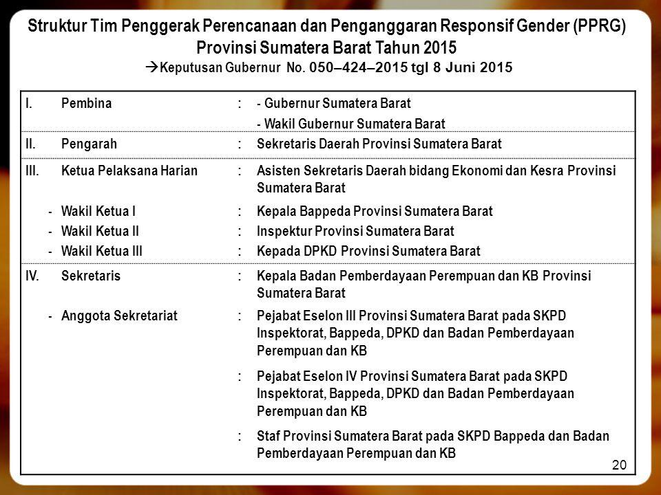 Provinsi Sumatera Barat Tahun 2015