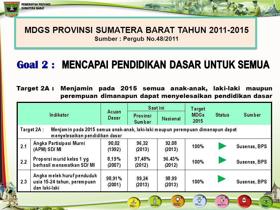 MDGS PROVINSI SUMATERA BARAT TAHUN 2011-2015