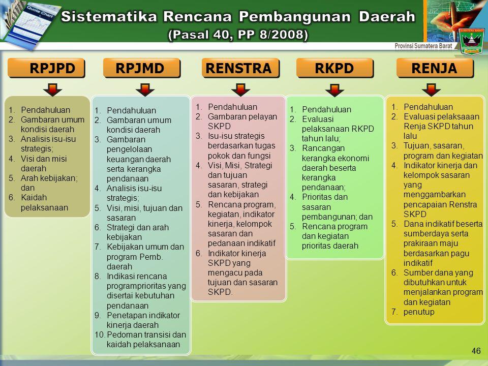 Sistematika Rencana Pembangunan Daerah