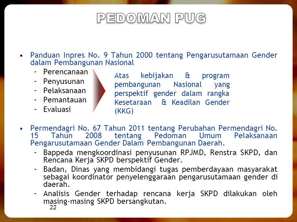 PEDOMAN PUG Panduan Inpres No. 9 Tahun 2000 tentang Pengarusutamaan Gender dalam Pembangunan Nasional.