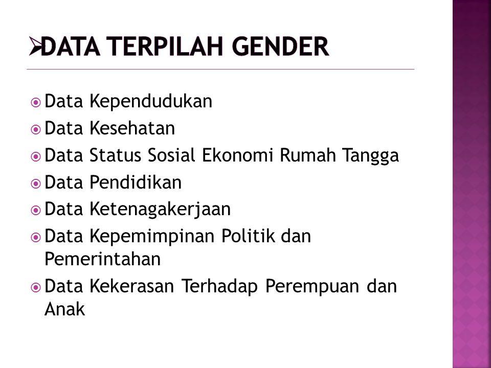 Data terpilah gender Data Kependudukan Data Kesehatan