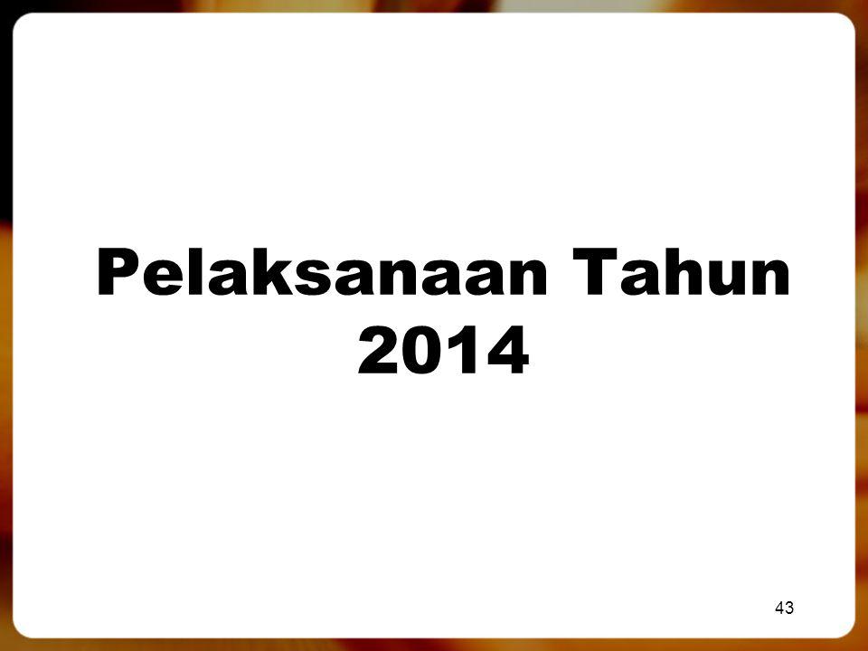 Pelaksanaan Tahun 2014