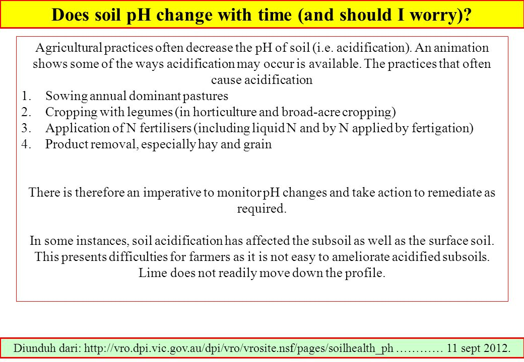 Does soil pH change with time (and should I worry)