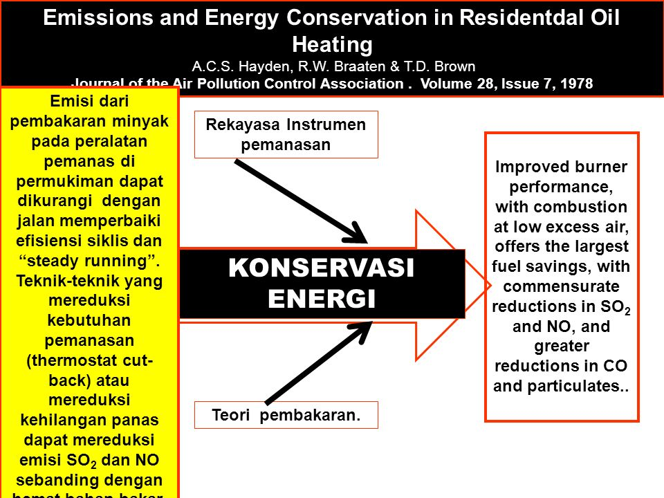Emissions and Energy Conservation in Residentdal Oil Heating