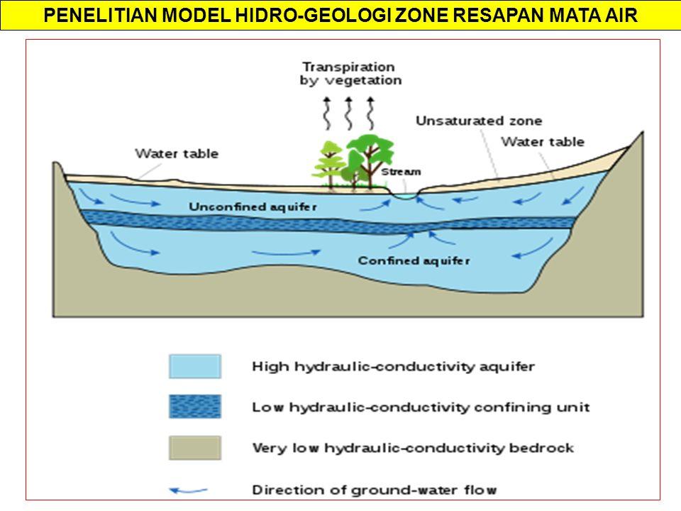 PENELITIAN MODEL HIDRO-GEOLOGI ZONE RESAPAN MATA AIR