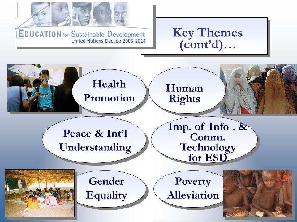 Peace & Int'l Understanding